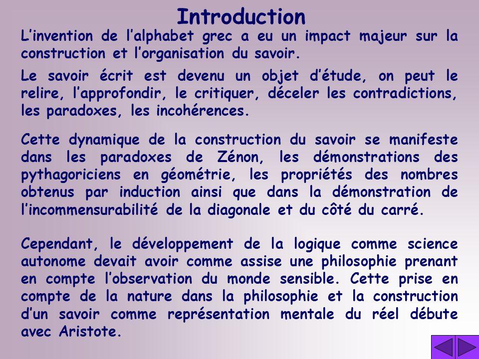 Troisième règle de la définition La définition ne doit pas être circulaire, cest-à-dire elle ne doit pas se servir de ce qui doit être défini.