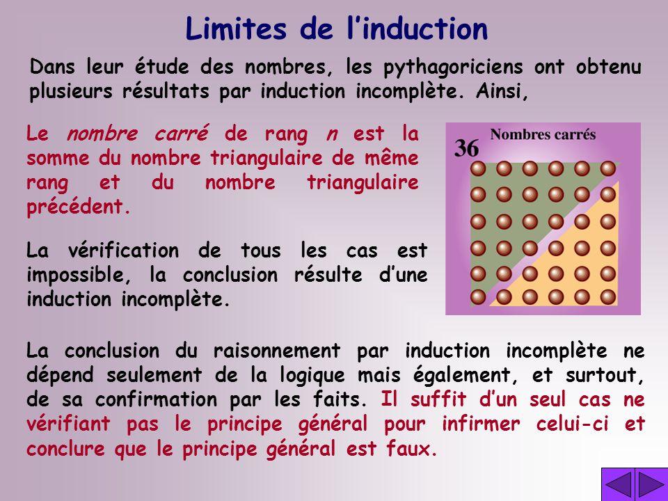 Limites de linduction Dans leur étude des nombres, les pythagoriciens ont obtenu plusieurs résultats par induction incomplète.