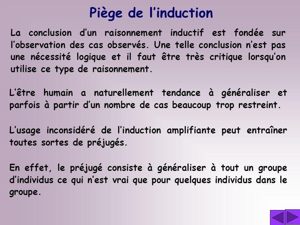 Piège de linduction La conclusion dun raisonnement inductif est fondée sur lobservation des cas observés.