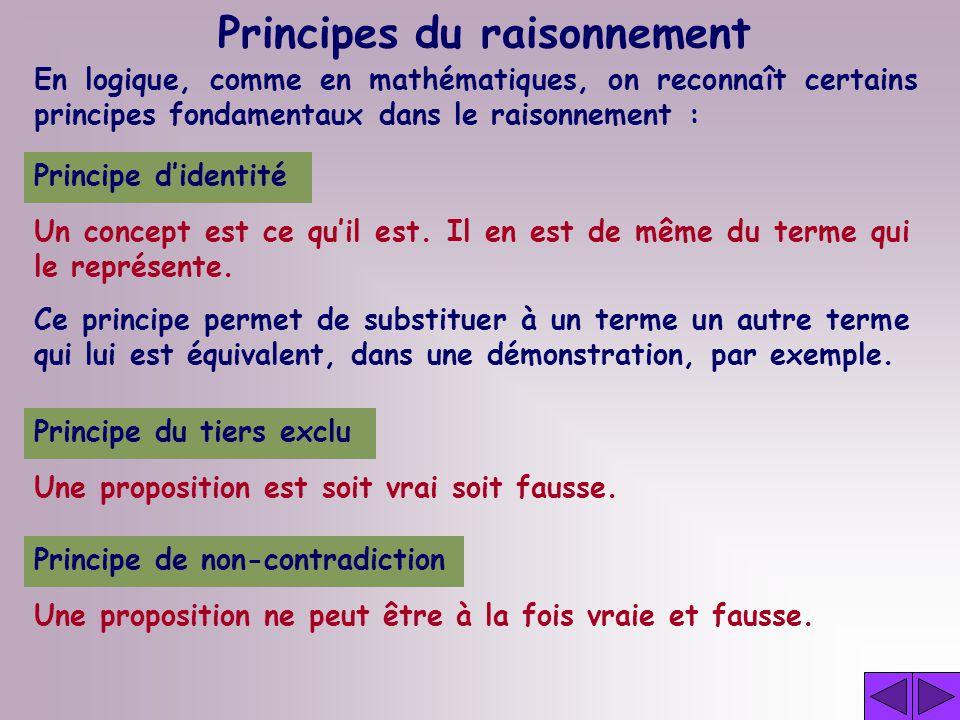 Principe du tiers exclu Principes du raisonnement Une proposition est soit vrai soit fausse.