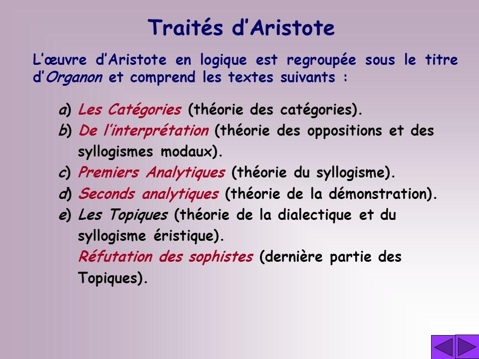 Lœuvre dAristote en logique est regroupée sous le titre dOrganon et comprend les textes suivants : a)a)Les Catégories (théorie des catégories).