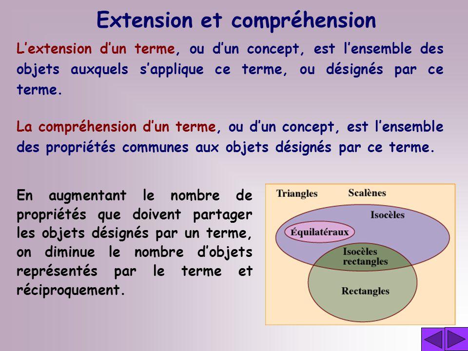 Jugement et proposition Le jugement est une relation formelle entre concepts.