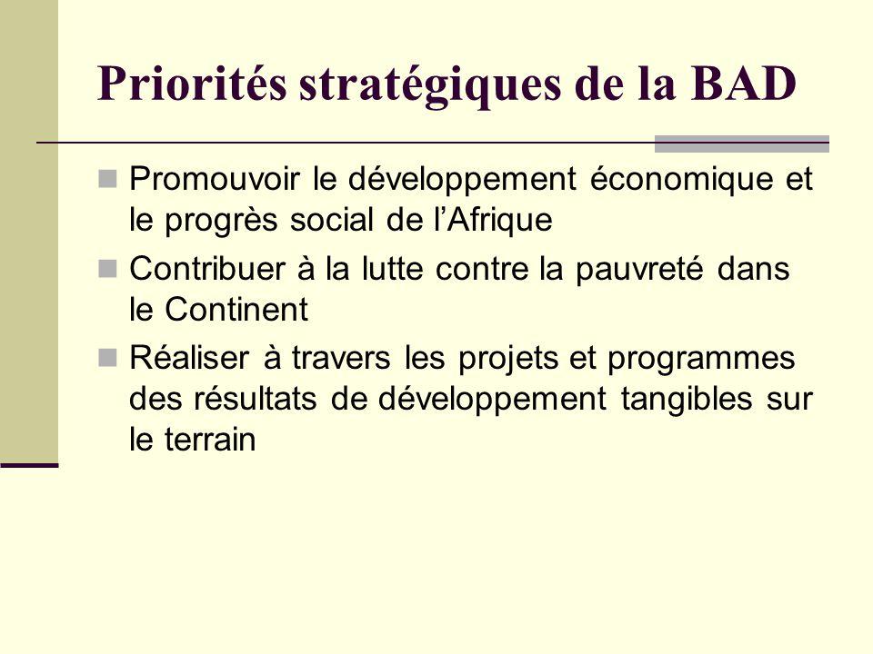 Priorités stratégiques de la BAD Promouvoir le développement économique et le progrès social de lAfrique Contribuer à la lutte contre la pauvreté dans le Continent Réaliser à travers les projets et programmes des résultats de développement tangibles sur le terrain