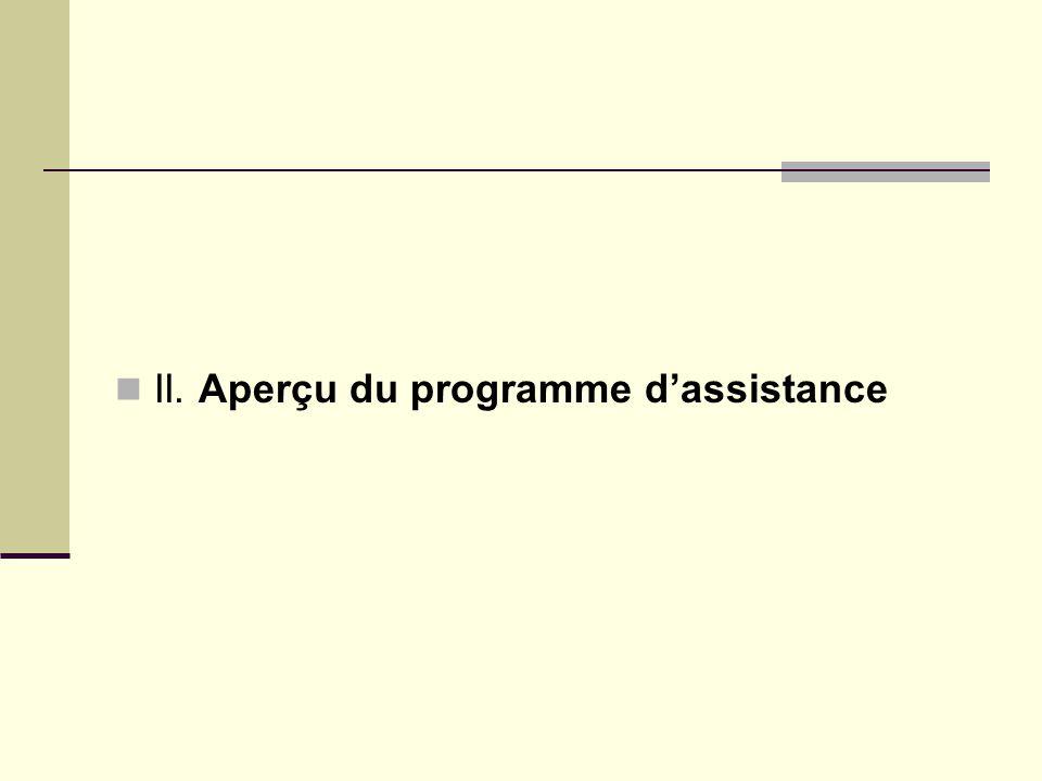 Quelques réalisations en faveur de AfCoP depuis Maurice Appui à la création de la CoP sénégalaise Participation de deux membres de AfCoP comme panélistes du séminaire de haut niveau sur les défis et réponses à la crise financière, mai à Dakar Organisation des journées de plaidoyer pour AfCoP lors des réunions annuelles BAD Financement de la participation dun membre de AfCoP à la réunion à Paris du partenariat global Appui à la CoP-Niger