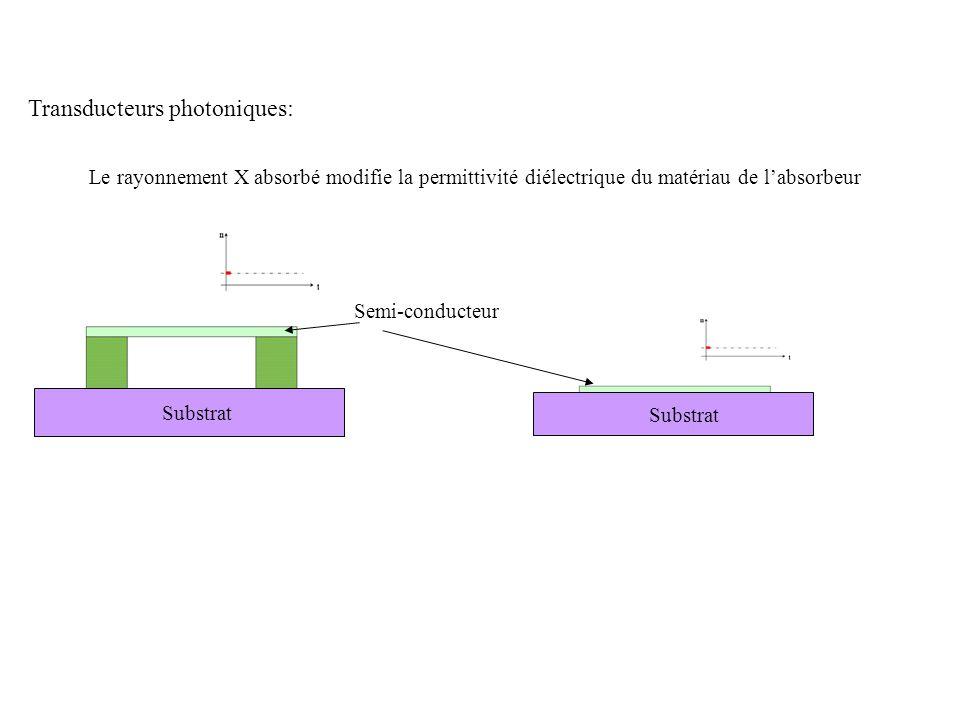 Intérêt des méthodes optiques de lecture Avantages de la lecture optique en comparaison avec la lecture électronique: -structure géométrique du pixel plus simple; -grande fiabilité et robustesse du détecteur; -réduction du bruit de lecture.