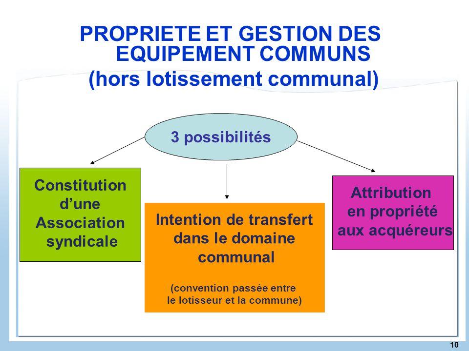 10 PROPRIETE ET GESTION DES EQUIPEMENT COMMUNS (hors lotissement communal) 3 possibilités Constitution dune Association syndicale Intention de transfe