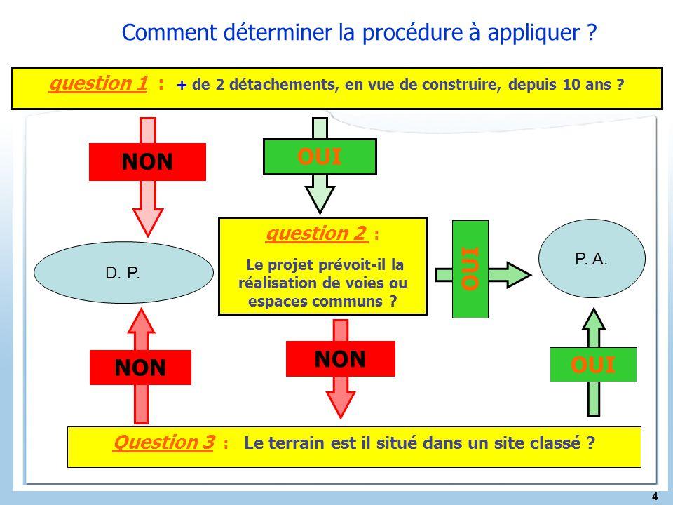 5 ROLE DE LA COLLECTIVITE Les dossiers de demande sont déposés à la Mairie En 2 ex.