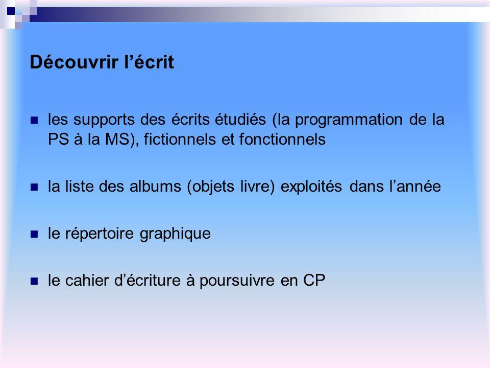 Découvrir lécrit les supports des écrits étudiés (la programmation de la PS à la MS), fictionnels et fonctionnels la liste des albums (objets livre) e