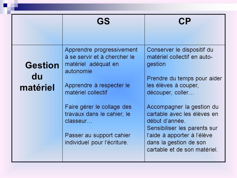 GSCP Gestion du matériel Apprendre progressivement à se servir et à chercher le matériel adéquat en autonomie Apprendre à respecter le matériel collec