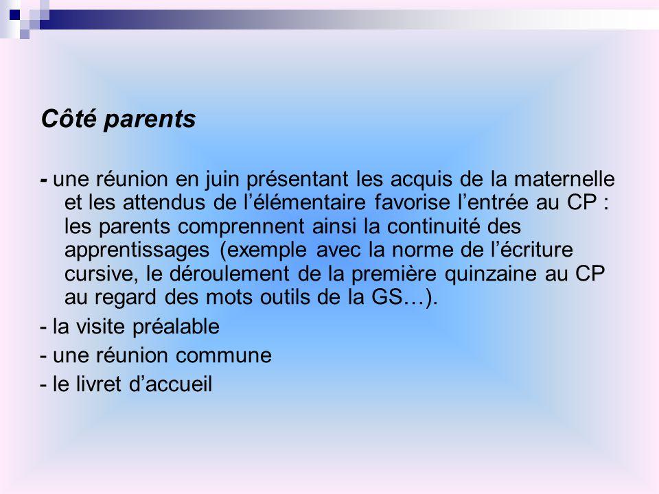 Côté parents - une réunion en juin présentant les acquis de la maternelle et les attendus de lélémentaire favorise lentrée au CP : les parents compren