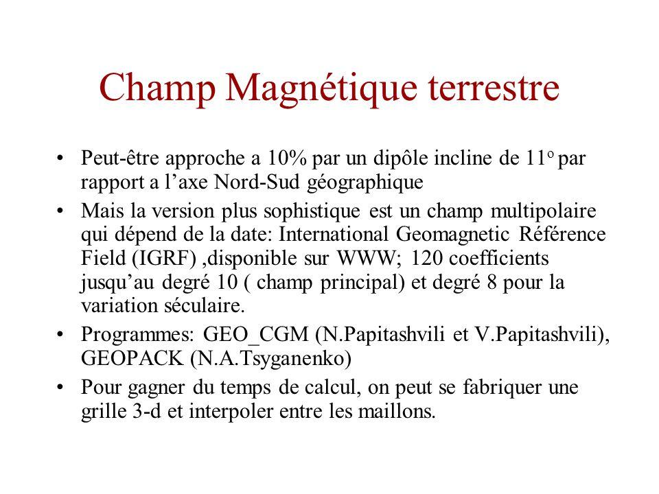 Champ Magnétique terrestre Peut-être approche a 10% par un dipôle incline de 11 o par rapport a laxe Nord-Sud géographique Mais la version plus sophis