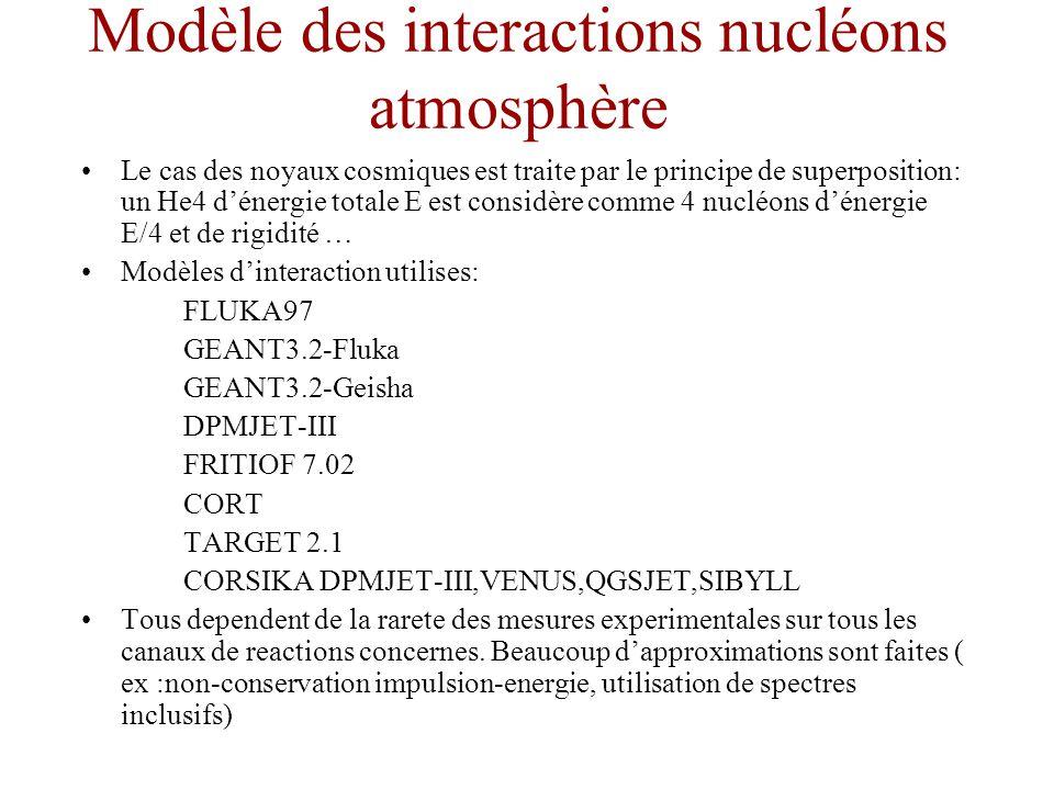 Modèle des interactions nucléons atmosphère Le cas des noyaux cosmiques est traite par le principe de superposition: un He4 dénergie totale E est considère comme 4 nucléons dénergie E/4 et de rigidité … Modèles dinteraction utilises: FLUKA97 GEANT3.2-Fluka GEANT3.2-Geisha DPMJET-III FRITIOF 7.02 CORT TARGET 2.1 CORSIKA DPMJET-III,VENUS,QGSJET,SIBYLL Tous dependent de la rarete des mesures experimentales sur tous les canaux de reactions concernes.