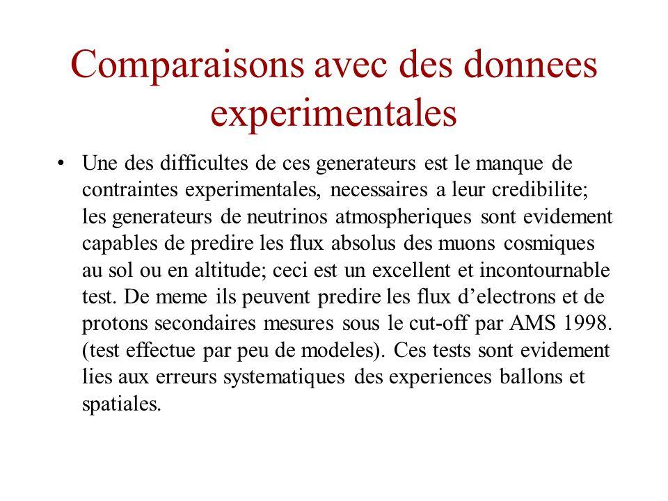 Comparaisons avec des donnees experimentales Une des difficultes de ces generateurs est le manque de contraintes experimentales, necessaires a leur cr