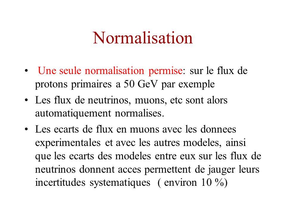 Normalisation Une seule normalisation permise: sur le flux de protons primaires a 50 GeV par exemple Les flux de neutrinos, muons, etc sont alors automatiquement normalises.