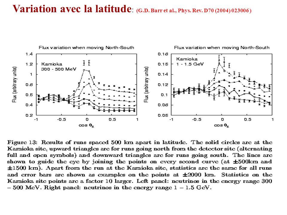 Variation avec la latitude : (G.D. Barr et al., Phys. Rev. D70 (2004) 023006 )