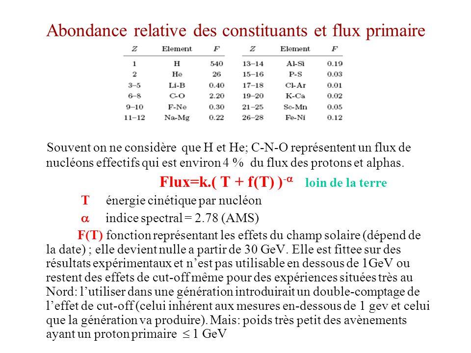 Abondance relative des constituants et flux primaire Souvent on ne considère que H et He; C-N-O représentent un flux de nucléons effectifs qui est environ 4 % du flux des protons et alphas.