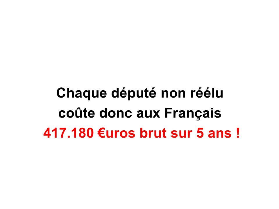 Chaque député non réélu coûte donc aux Français 417.180 uros brut sur 5 ans !
