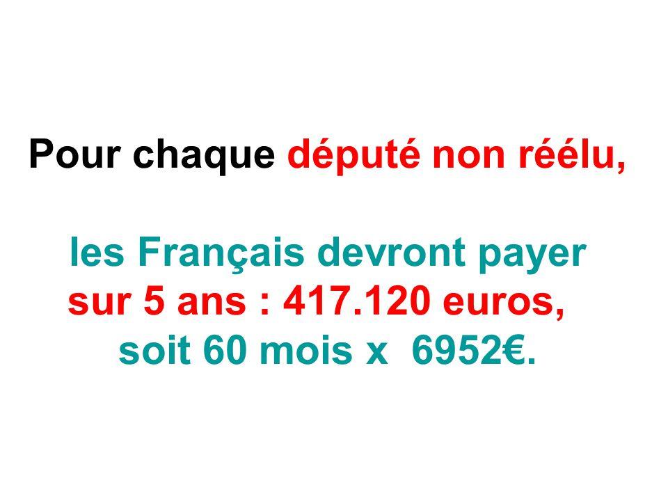 Pour chaque député non réélu, les Français devront payer sur 5 ans : 417.120 euros, soit 60 mois x 6952.