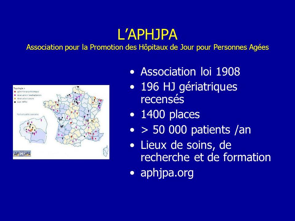 LAPHJPA Association pour la Promotion des Hôpitaux de Jour pour Personnes Agées Association loi 1908 196 HJ gériatriques recensés 1400 places > 50 000 patients /an Lieux de soins, de recherche et de formation aphjpa.org