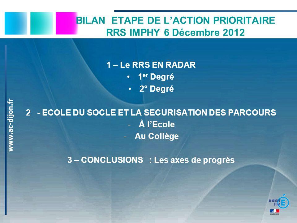 BILAN ETAPE DE LACTION PRIORITAIRE RRS IMPHY 6 Décembre 2012 1 – Le RRS EN RADAR 1 er Degré 2° Degré 2- ECOLE DU SOCLE ET LA SECURISATION DES PARCOURS
