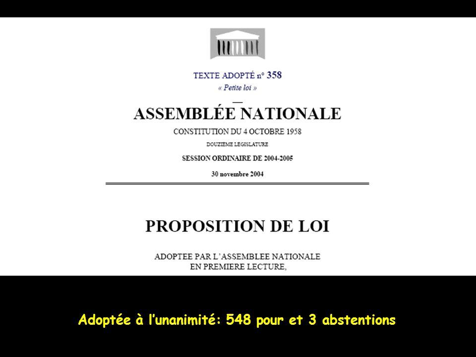 Adoptée à lunanimité: 548 pour et 3 abstentions