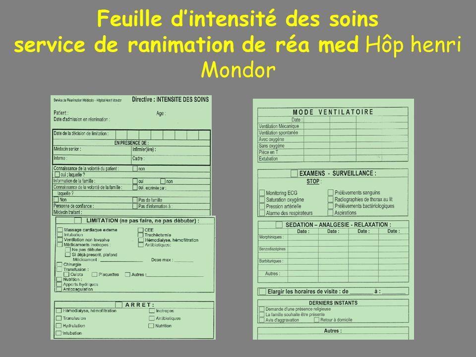 Feuille dintensité des soins service de ranimation de réa med Hôp henri Mondor