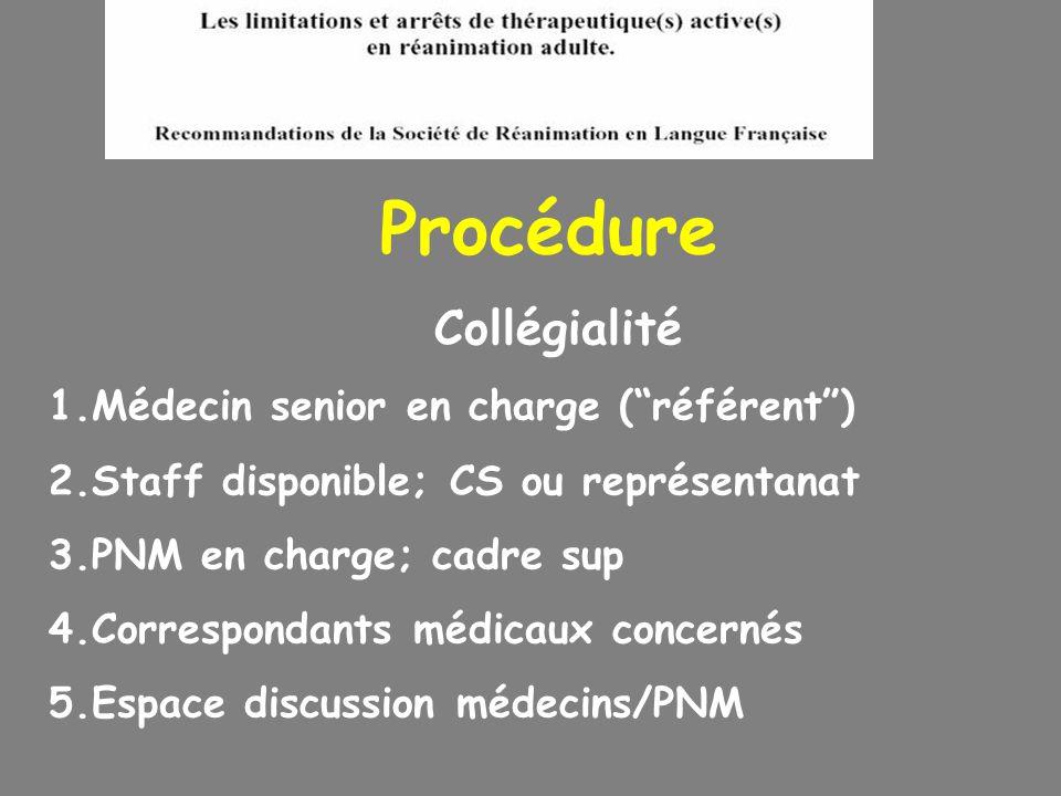 Procédure Collégialité 1.Médecin senior en charge (référent) 2.Staff disponible; CS ou représentanat 3.PNM en charge; cadre sup 4.Correspondants médic