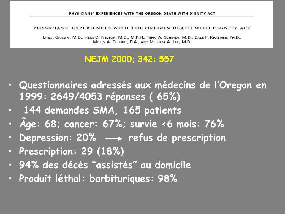 Questionnaires adressés aux médecins de lOregon en 1999: 2649/4053 réponses ( 65%) 144 demandes SMA, 165 patients Âge: 68; cancer: 67%; survie <6 mois