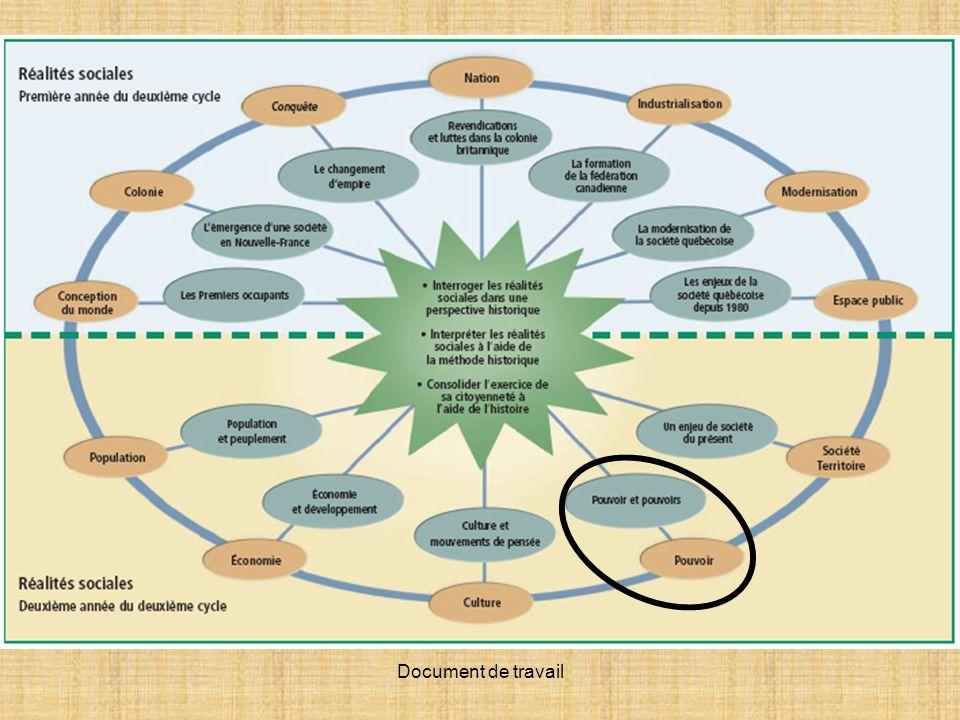Comment les différents groupes dinfluence et le pouvoir politique peuvent-ils interagir dans les choix de société?