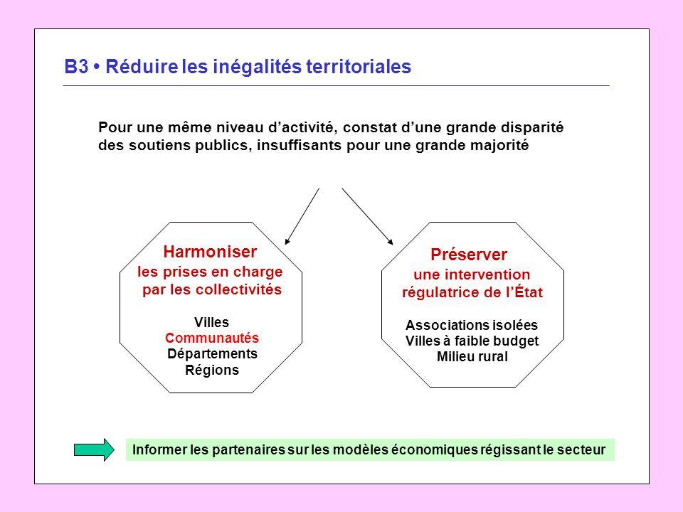 B3 Réduire les inégalités territoriales Informer les partenaires sur les modèles économiques régissant le secteur Pour une même niveau dactivité, cons