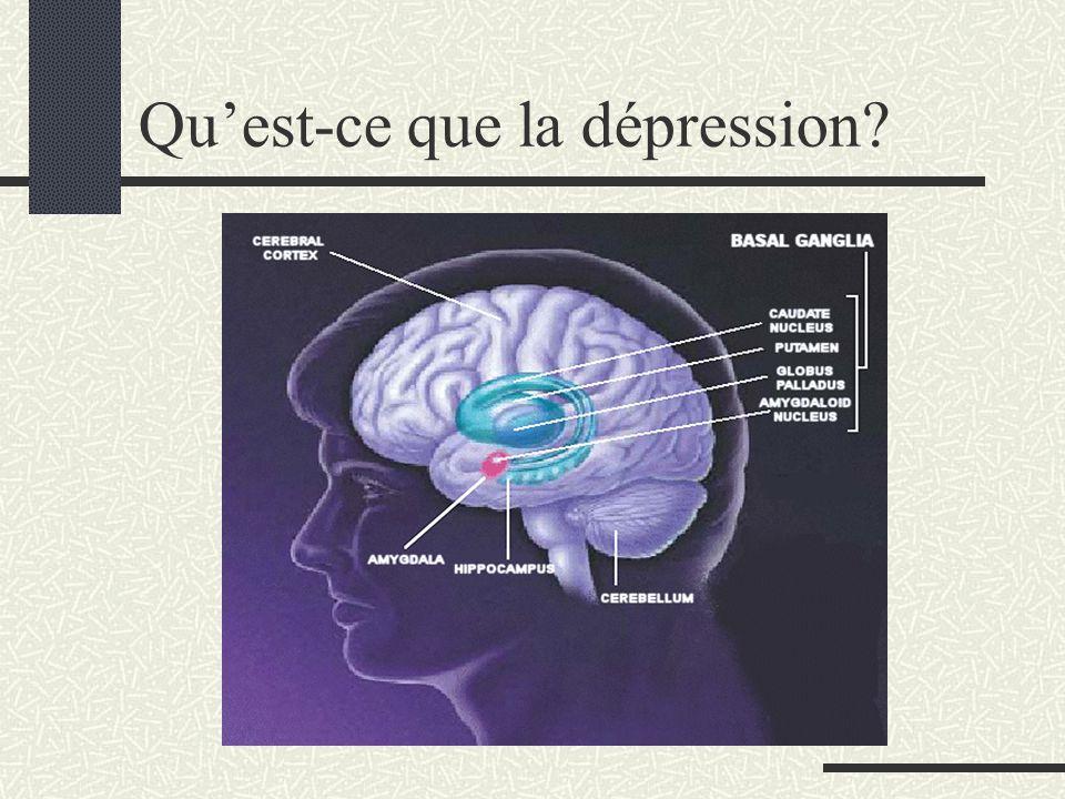 Neurotrans- metteurs impliqués: Sérotonine Noradrénaline Dopamine