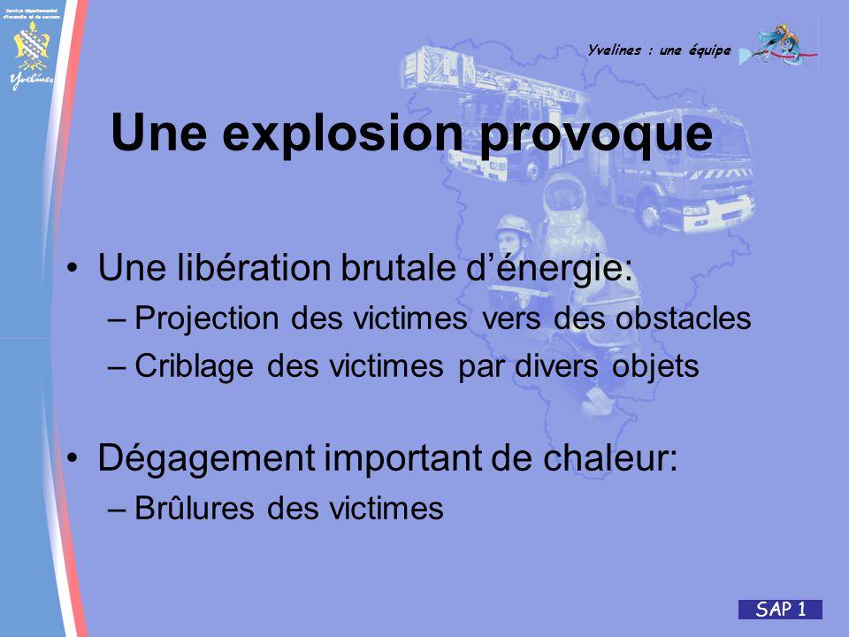 Service départemental d'incendie et de secours Yvelines : une équipe SAP 1 Une libération brutale dénergie: –Projection des victimes vers des obstacle