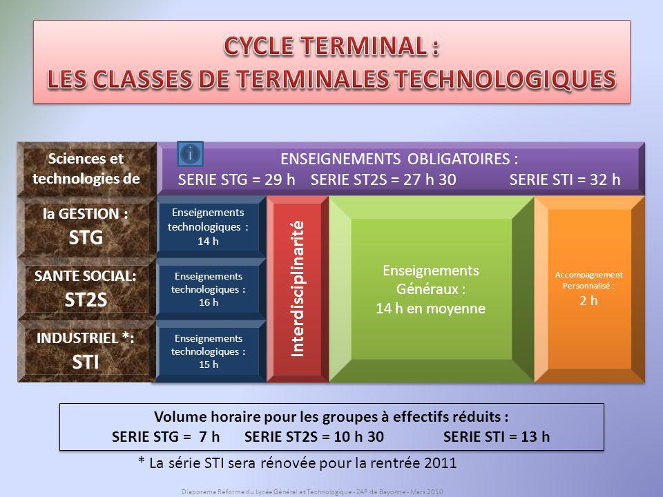 Volume horaire pour les groupes à effectifs réduits : SERIE STG = 7 hSERIE ST2S = 10 h 30SERIE STI = 13 h Volume horaire pour les groupes à effectifs réduits : SERIE STG = 7 hSERIE ST2S = 10 h 30SERIE STI = 13 h ENSEIGNEMENTS OBLIGATOIRES : SERIE STG = 29 hSERIE ST2S = 27 h 30SERIE STI = 32 h ENSEIGNEMENTS OBLIGATOIRES : SERIE STG = 29 hSERIE ST2S = 27 h 30SERIE STI = 32 h Enseignements Généraux : 14 h en moyenne Enseignements Généraux : 14 h en moyenne Interdisciplinarité Accompagnement Personnalisé : 2 h Accompagnement Personnalisé : 2 h Enseignements technologiques : 14 h Enseignements technologiques : 14 h Enseignements technologiques : 16 h Enseignements technologiques : 16 h Enseignements technologiques : 15 h Enseignements technologiques : 15 h la GESTION : STG SANTE SOCIAL: ST2S INDUSTRIEL *: STI Sciences et technologies de * La série STI sera rénovée pour la rentrée 2011 Diaporama Réforme du Lycée Général et Technologique - ZAP de Bayonne - Mars 2010