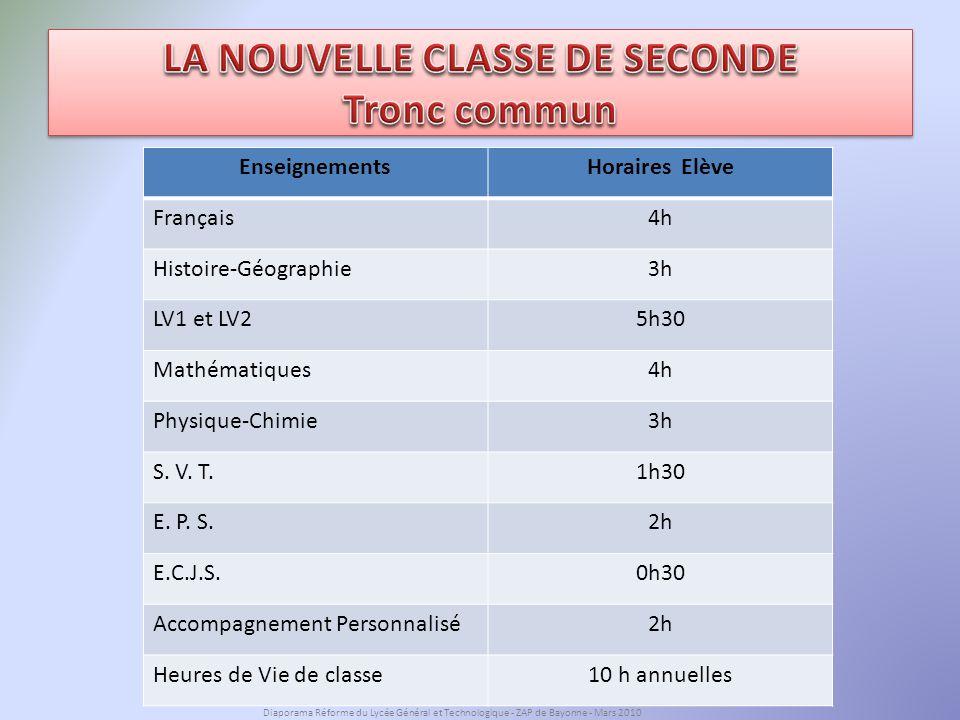 EnseignementsHoraires Elève Français4h Histoire-Géographie3h LV1 et LV25h30 Mathématiques4h Physique-Chimie3h S.