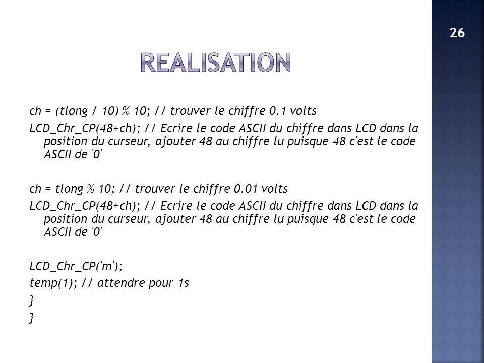 ch = (tlong / 10) % 10; // trouver le chiffre 0.1 volts LCD_Chr_CP(48+ch); // Ecrire le code ASCII du chiffre dans LCD dans la position du curseur, aj
