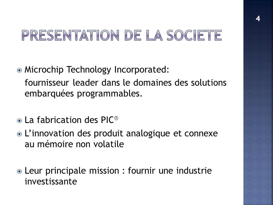 Microchip Technology Incorporated: fournisseur leader dans le domaines des solutions embarquées programmables. La fabrication des PIC ® Linnovation de