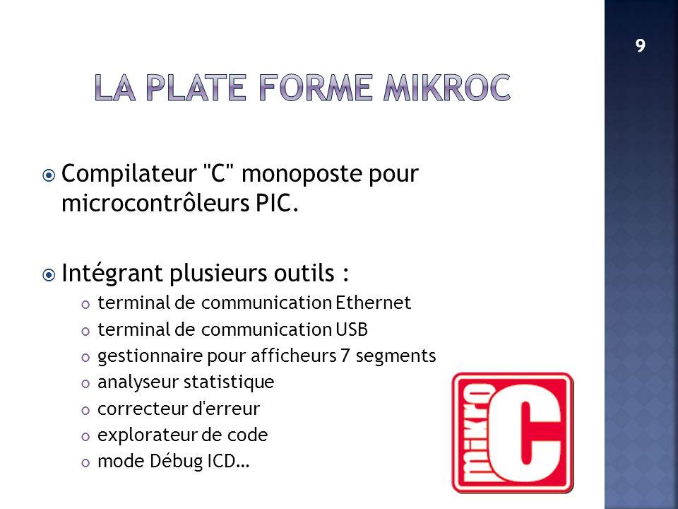 La nécessité de passer La tension obtenue par le module CAN une information utile pour le microcontrôleur Le traitement de la valeur numérique récupérer détermination de la distance Laffichage sur lLCD sil existe dun obstacle ou non 20