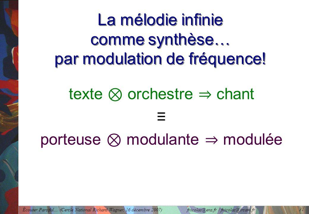 Écouter Parsifal… (Cercle National Richard Wagner, 16 décembre 2007) fnicolas@ens.fr / fnicolas@ircam.fr 31 La mélodie infinie comme synthèse… par modulation de fréquence.