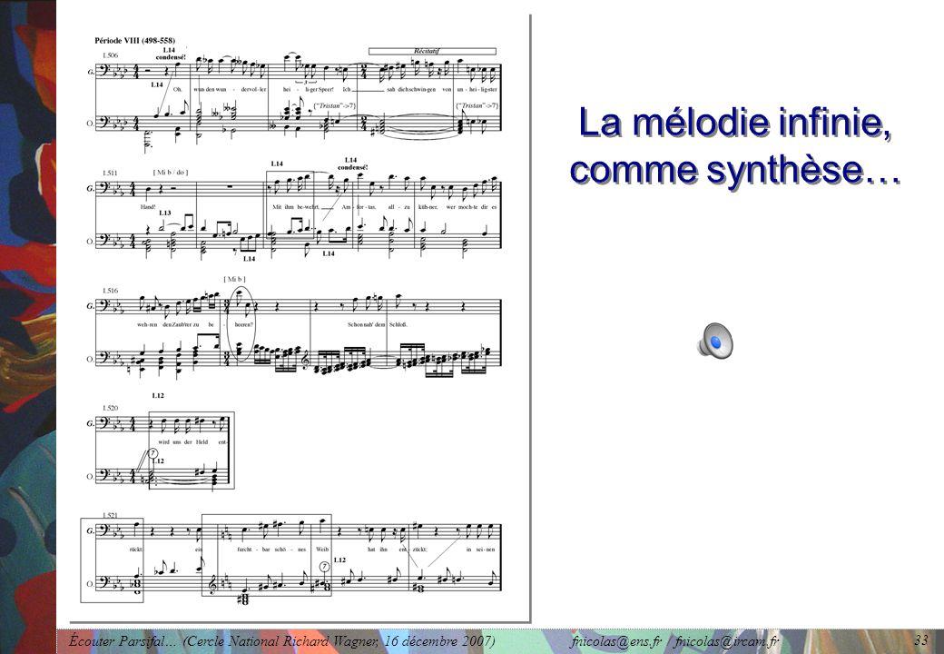 Écouter Parsifal… (Cercle National Richard Wagner, 16 décembre 2007) fnicolas@ens.fr / fnicolas@ircam.fr 33 La mélodie infinie, comme synthèse…