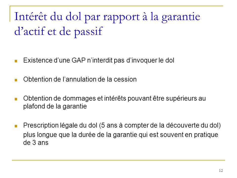 12 Intérêt du dol par rapport à la garantie dactif et de passif Existence dune GAP ninterdit pas dinvoquer le dol Obtention de lannulation de la cessi