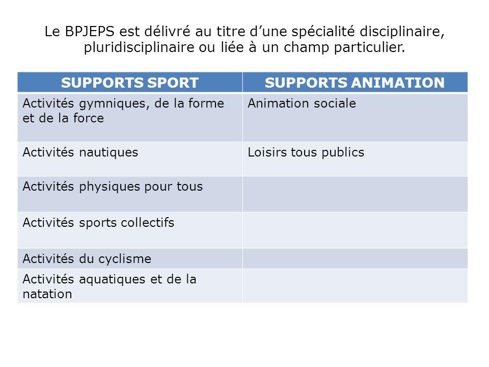 Le BPJEPS est délivré au titre dune spécialité disciplinaire, pluridisciplinaire ou liée à un champ particulier. SUPPORTS SPORTSUPPORTS ANIMATION Acti