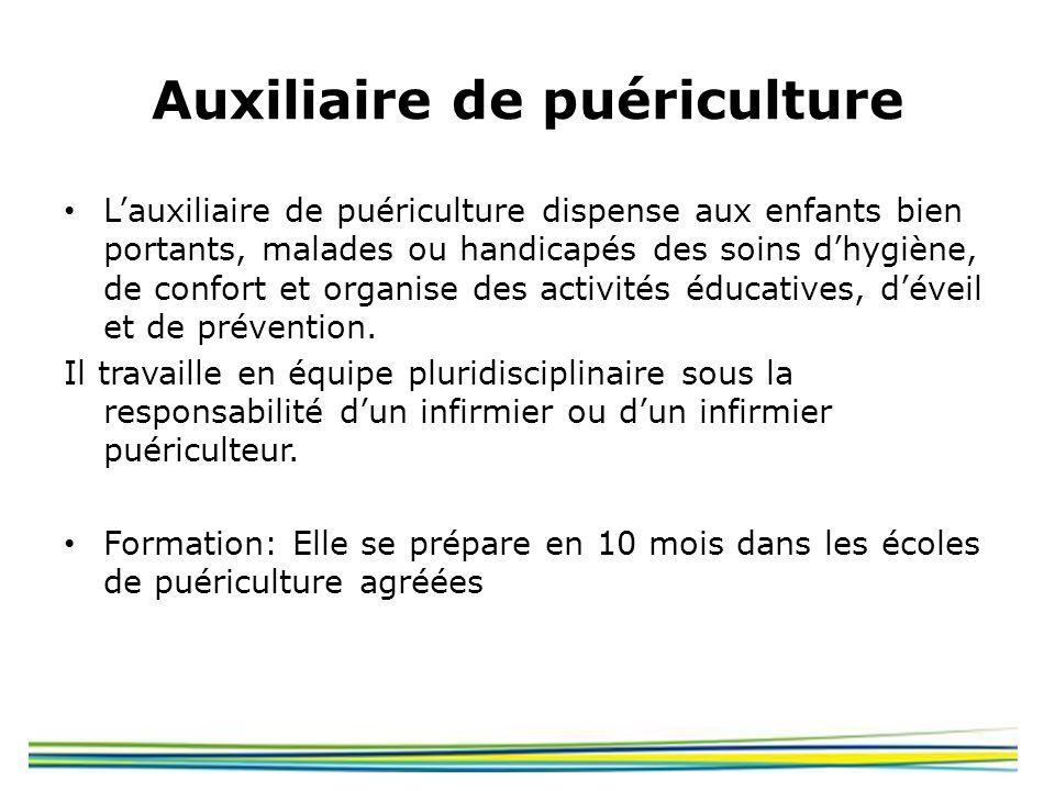 Auxiliaire de puériculture Lauxiliaire de puériculture dispense aux enfants bien portants, malades ou handicapés des soins dhygiène, de confort et org