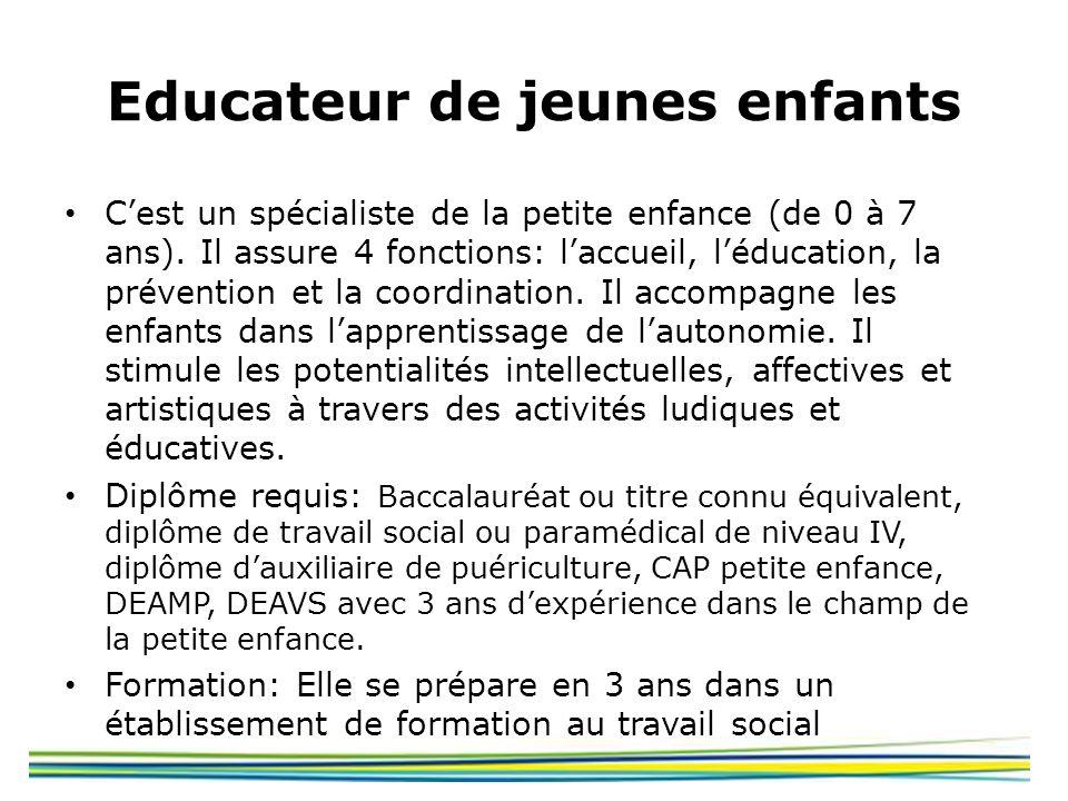 Educateur de jeunes enfants Cest un spécialiste de la petite enfance (de 0 à 7 ans). Il assure 4 fonctions: laccueil, léducation, la prévention et la