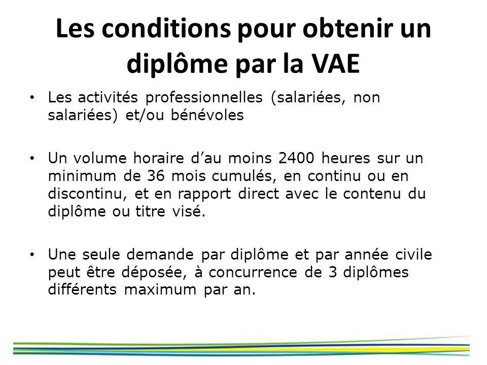 Les conditions pour obtenir un diplôme par la VAE Les activités professionnelles (salariées, non salariées) et/ou bénévoles Un volume horaire dau moin