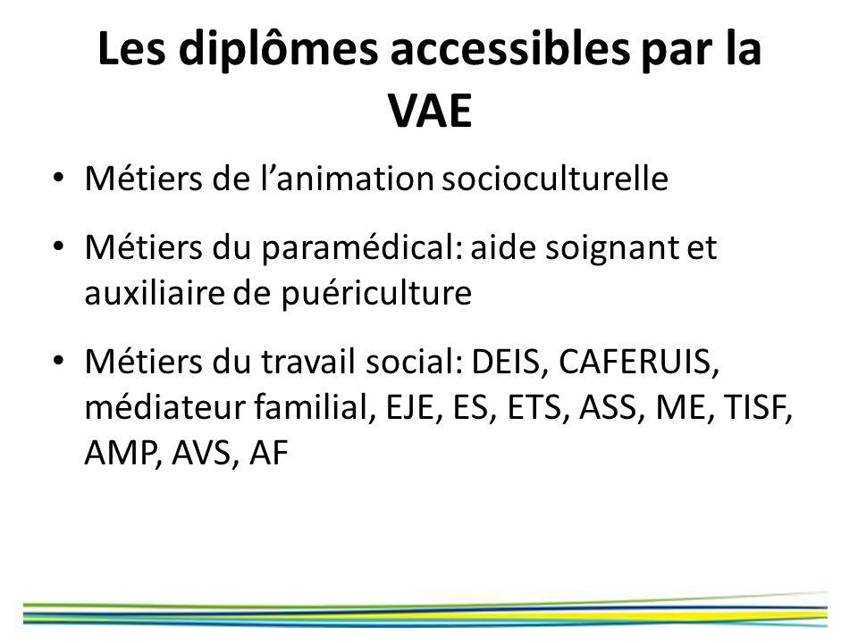 Les diplômes accessibles par la VAE Métiers de lanimation socioculturelle Métiers du paramédical: aide soignant et auxiliaire de puériculture Métiers