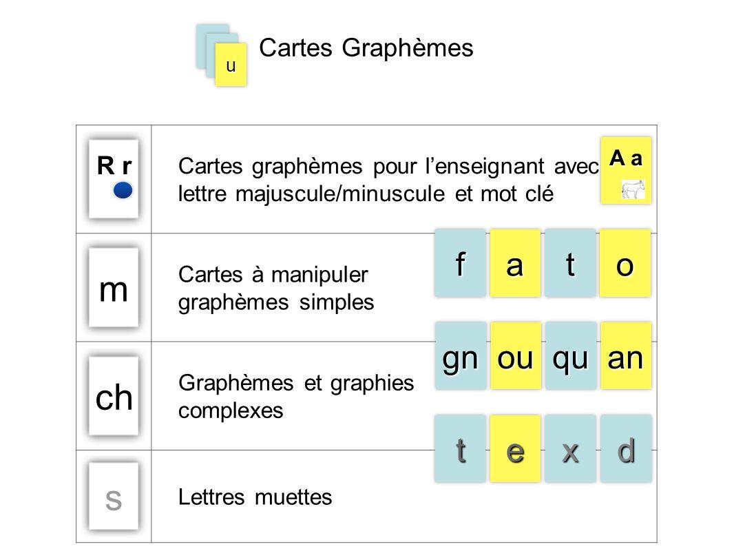 R r Cartes graphèmes pour lenseignant avec lettre majuscule/minuscule et mot clé m Cartes à manipuler graphèmes simples ch Graphèmes et graphies compl