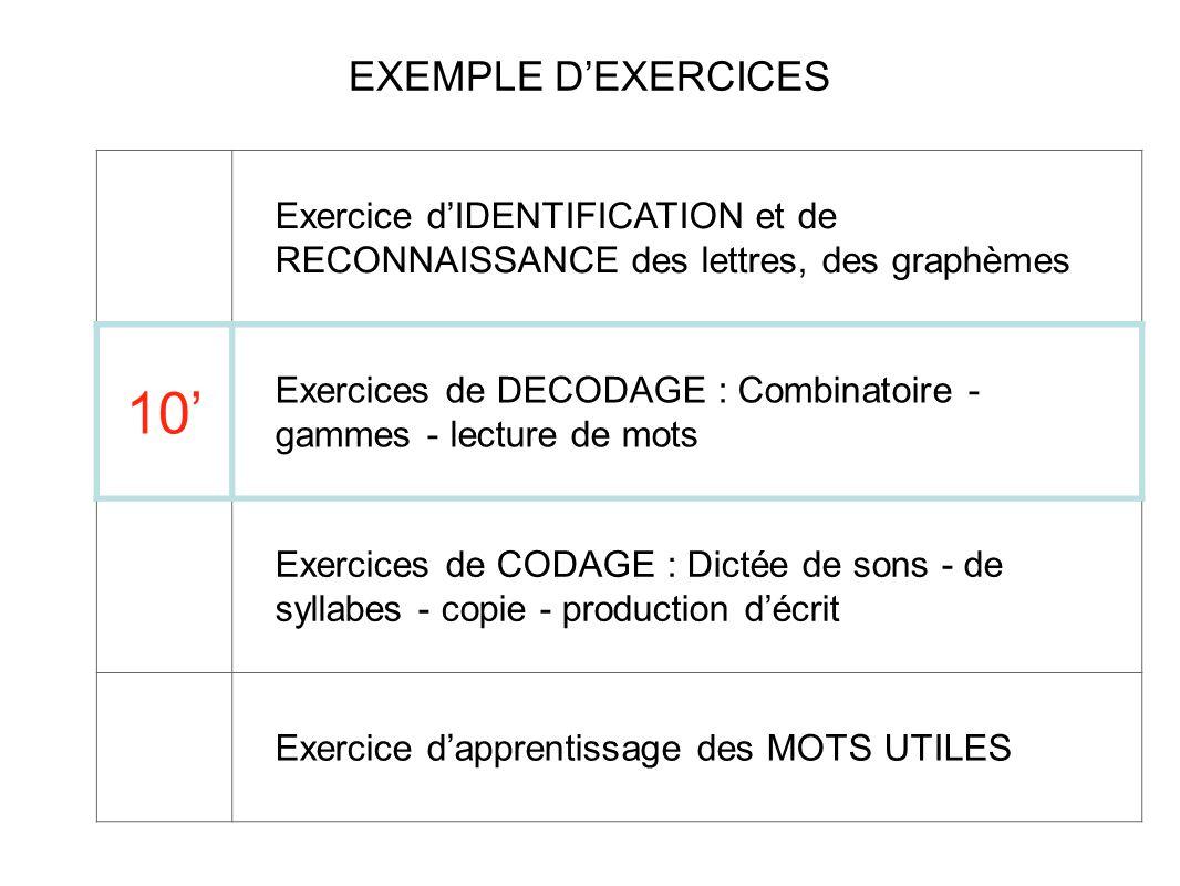 Exercice dIDENTIFICATION et de RECONNAISSANCE des lettres, des graphèmes 10 Exercices de DECODAGE : Combinatoire - gammes - lecture de mots Exercices