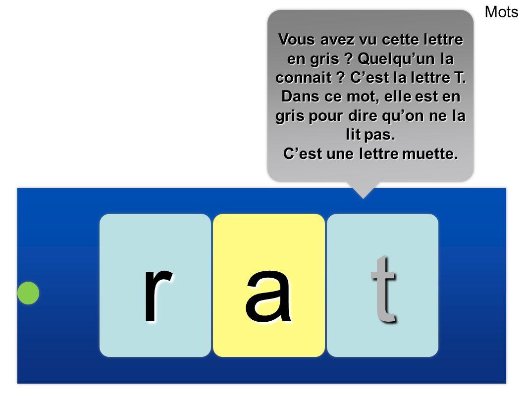 aarr Motstt Vous avez vu cette lettre en gris ? Quelquun la connait ? Cest la lettre T. Dans ce mot, elle est en gris pour dire quon ne la lit pas. Ce