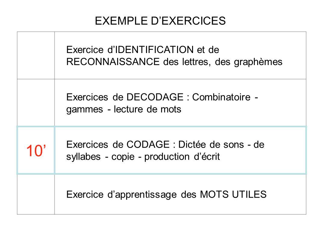 Exercice dIDENTIFICATION et de RECONNAISSANCE des lettres, des graphèmes Exercices de DECODAGE : Combinatoire - gammes - lecture de mots 10 Exercices