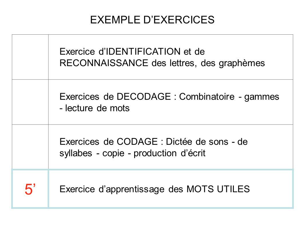 Exercice dIDENTIFICATION et de RECONNAISSANCE des lettres, des graphèmes Exercices de DECODAGE : Combinatoire - gammes - lecture de mots Exercices de